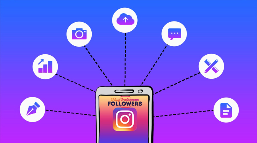 How to Buy Real and Organic Instagram Followers